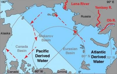 Red arrows show the new path of Russian river water into the Canada Basin. The previous freshwater pathway -- across the Eurasian Basin toward Greenland and the Atlantic -- was altered by atmospheric conditions created by the Arctic Oscillation. Credit: University of Washington
