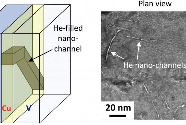 A diagram and closeup image show helium forming non-destructive channels in a new type of nanocomposite metal material. Photo by Texas A&M