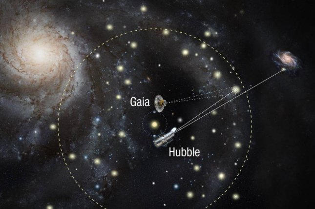 Data from Hubble and Gaia helped astronomers calibrate the distances of Cepheids both inside and outside the Milkyway. Photo by NASA/ESA