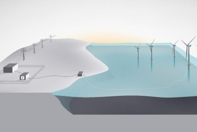 Norwegian energy company Statoil says batteries can help address concerns about the variability of wind energy. Image courtesy of Statoil.