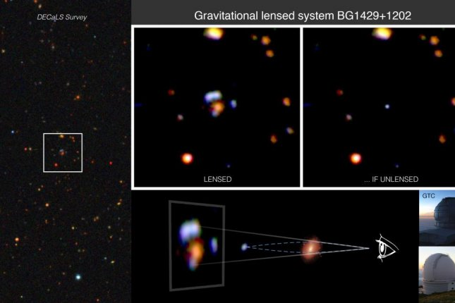 In one image of BG1429+1202, the lensing effect offered a magnifying effect by a factor of nine. Photo by Gabriel Perez/IAC/GTC/Isaac Newton Group