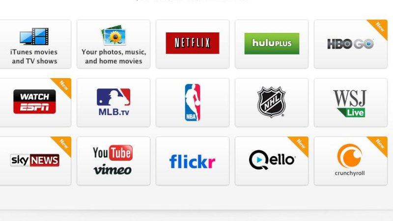 HBO Go, WatchESPN added to Apple TV - UPI com