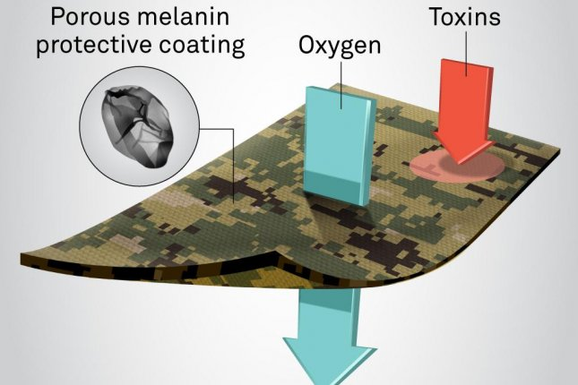 When applied to fabric, synthetic melanin successfullyblocked harmful materials while letting good stuff, like oxygen and water, pass through. Photo by Northwestern University