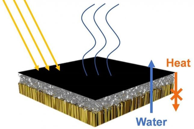 The new water-purification device features a top layer of light-absorbing carbon nanotubes, a middle layer of insulating glass bubbles and a bottom layer water-transporting wood. Photo by Qing-Fang Guan, et al. / Nano Letters 2020