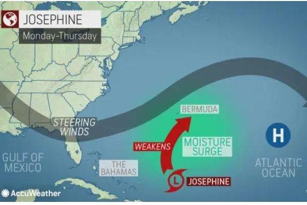 Tropical storms Josephine, Kyle fizzle in Atlantic