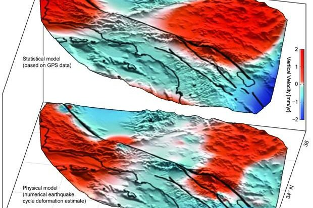 The top diagram shows the lobes of movement, uplift in red and subsidence in blue, found using GPS data, while the botom diagram shows the lobes predicted by an earthquake simulation model. Image by University of Hawaii, Manoa
