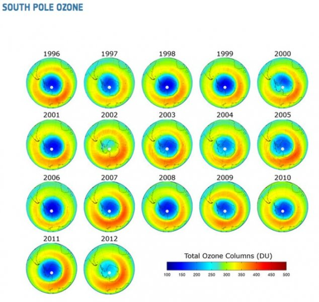 Time-series (1996 to 2012) of total polar ozone mean values over the months of September, October and November as measured by satellites. Smaller ozone holes are evident during 2002 and 2012. Credit: BIRA/IASB/ESA