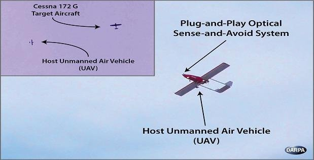 An illustration of how DARPA's sense-and-avoid system for aircraft works. Image courtesy DARPA