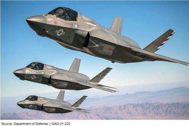 While F-35 procurements have brought down the Pentagon's overall cost of weapons systems development, a GAO report says the overall cost of these programs increased in the last year. Photo courtesy of the Department of Defense