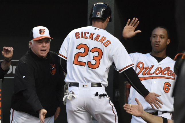 Baltimore Orioles' Joey Rickard (23) is congratulated by manager Buck Showalter and Jonathan Schoop (6) after a hit. File photo by David Tulis/UPI