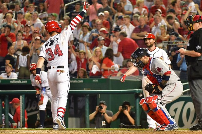 Washington Nationals right fielder Bryce Harper (34) celebrates after hitting a solo home run against the Boston Red Sox in the eighth inning Monday at Nationals Park in Washington, D.C. Photo by Kevin Dietsch/UPI