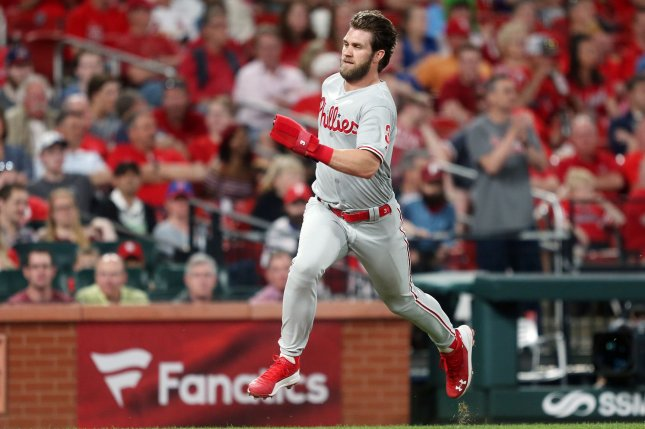 Philadelphia Phillies outfielder Bryce Harper broke out of a hitting slump by reaching base three times in a win against the St. Louis Cardinals on Tuesday in St. Louis. Photo by Bill Greenblatt/UPI