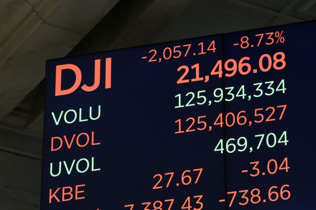 A board on the the floor of the New York Stock Exchange shows the Dow after it lost more than 2,000 points in early trading Thursday. Photo by John Angelillo/UPI
