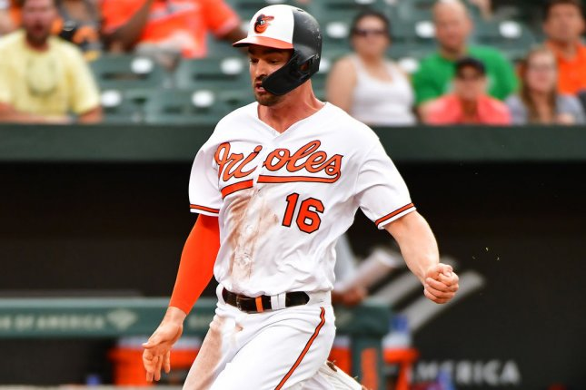Baltimore Orioles infielder Trey Mancini, who battled cancer in 2020, started the season slow, but is hitting .500 over his last three games. File Photo by David Tulis/UPI