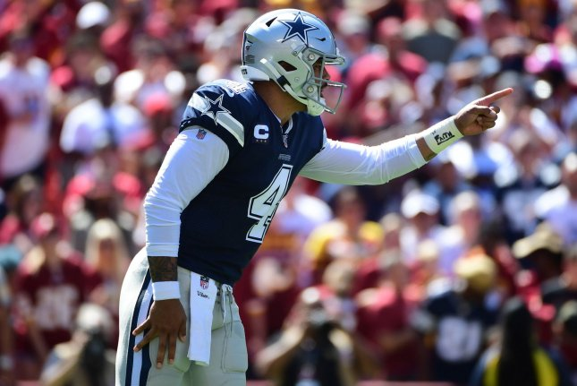Dallas Cowboys quarterback Dak Prescott threw a career-high 30 touchdown passes in 16 starts last season. File Photo by Kevin Dietsch/UPI