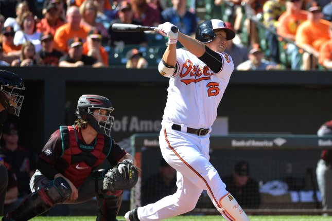 Baltimore Orioles left fielder Hyun Soo Kim (25) makes solid contact on a pitch. File photo by Kevin Dietsch/UPI