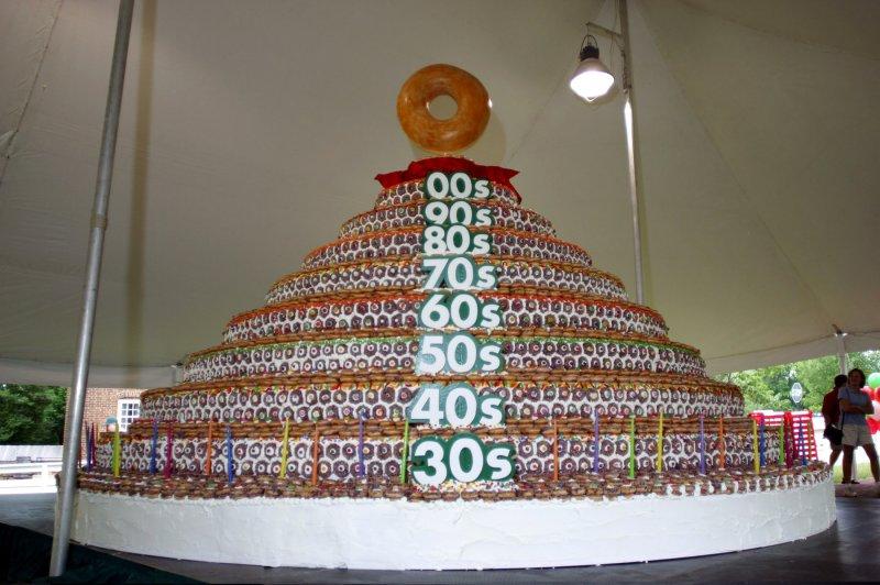Worlds Largest Birthday Cake Software Help