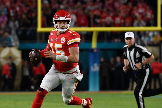 Kansas City Chiefs quarterback Patrick Mahomes (15) was the cover athlete for last year's Madden NFL 20 release. File Photo by Kevin Dietsch/UPI