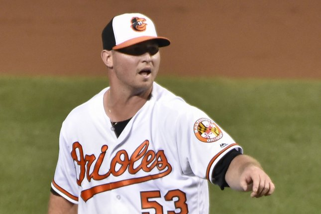 Orioles closer Britton could be out two months