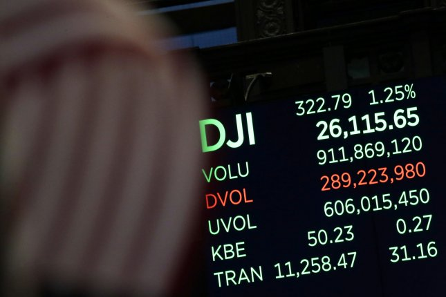Dow Jones Industrial Average Crosses 26000 Points