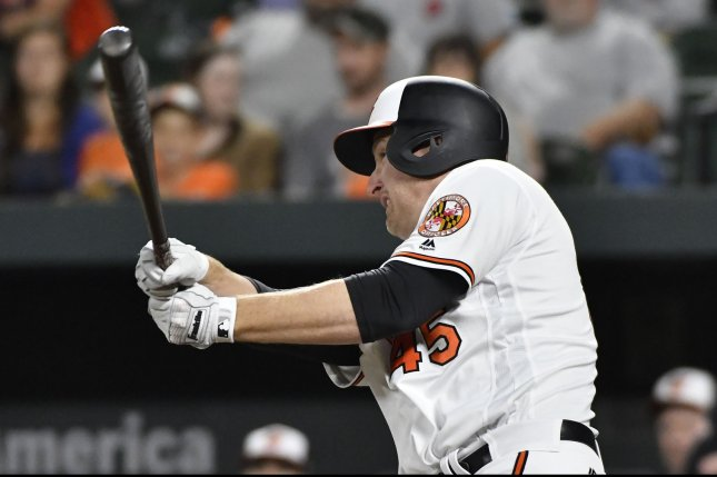 Mark Trumbo and the Baltimore Orioles slugged their way to a sweep over the Texas Rangers. Photo by David Tulis/UPI