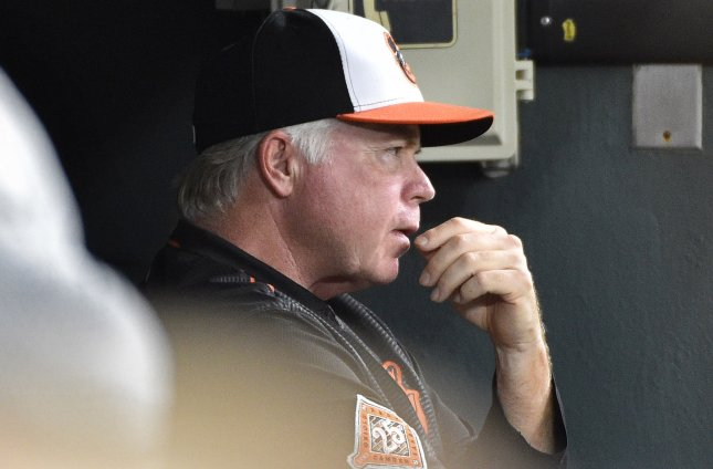 Buck Showalter and the Baltmore Orioles have been riding high lately. Photo by David Tulis/UPI