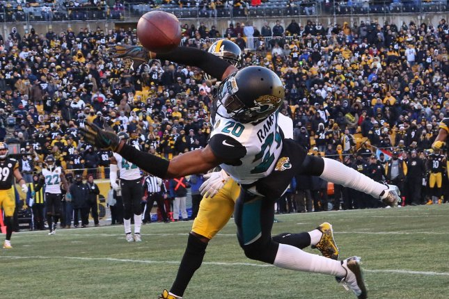 Jacksonville Jaguars cornerback Jalen Ramsey (20) breaks up a pass intended for Pittsburgh Steelers wide receiver Antonio Brown in the fourth quarter of the AFC Divisional Round on January 14, 2018 at Heinz Field in Pittsburgh. Photo by Aaron Josefczyk/UPI