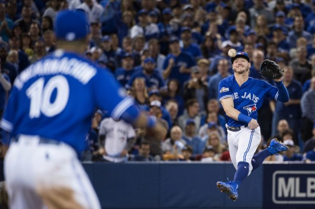 Cleveland Indians acquire former MLB Josh Donaldson from