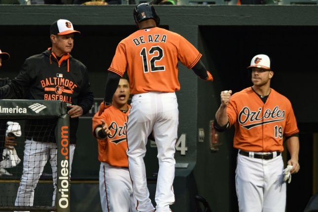 Baltimore Orioles to play Chicago White Sox in empty ballpark