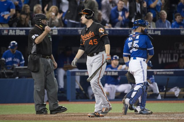 Baltimore Orioles' Mark Trumbo, center, reacts in front of Toronto Blue Jays catcher Russell Martin. File photo by Darren Calabrese/UPI