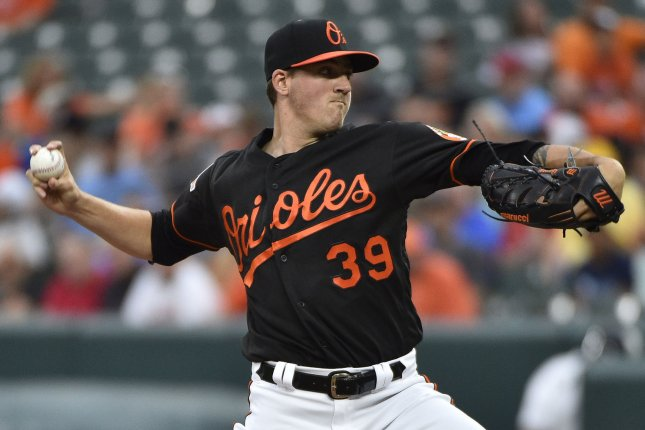 Baltimore Orioles try to make it two straight vs. New York Yankees