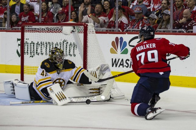 Boston Bruins goaltender Tuukka Rask (40) became the franchise's winningest goalie Sunday in the team's 1-0 victory over the Washington Capitals. File photo by Alex Edelman/UPI