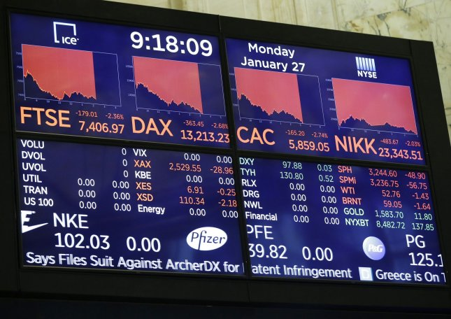 Stock markets tumbled on Monday amid concerns about rising cases of the novel coronavirus in China and the United States. Photo by John Angelillo/UPI
