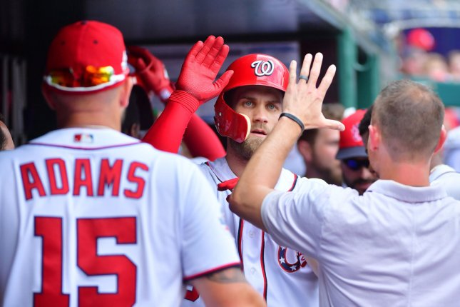 Former Washington Nationals star Bryce Harper remains unsigned as teams report to spring training for the 2019 season. File Photo by Kevin Dietsch/UPI