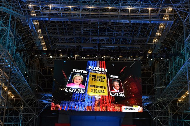 A video display shows the 2016 U.S. presidential vote is too close to call in Florida on election night at the Javits Center in New York City. File Photo by Kevin Dietsch/UPI