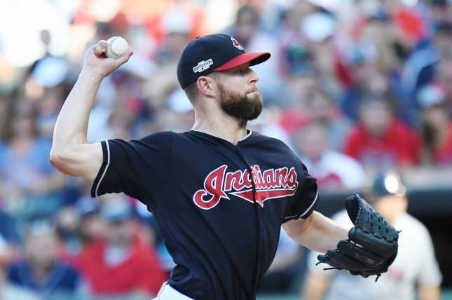 Cleveland Indians ace Corey Kluber takes the mound tonight in Game 1 of the ALCS vs. the Toronto Blue Jays. Photo by Kyle Lanzer