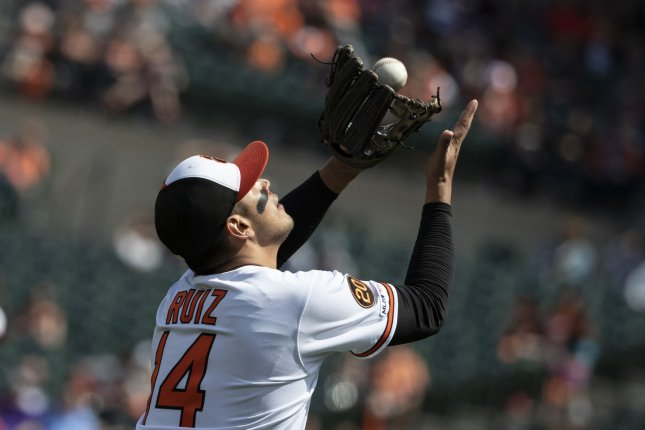 Baltimore Orioles third baseman Rio Ruiz (14) went 2-for-5 out of the No. 9 spot in the lineup Sunday in Baltimore. He also collected two RBIs, courtesy of a walk-off homer in the ninth inning at Oriole Park at Camden Yards. File Photo by Alex Edelman/UPI