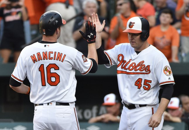 Trey Mancini, Mark Trumbo and the Baltimore Orioles blasted the Boston Red Sox on Friday. Photo by David Tulis/UPI