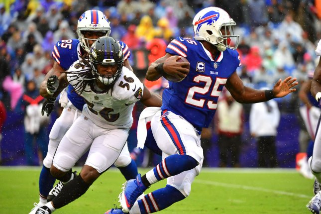2310d805625 Buffalo Bills RB LeSean McCoy not expected to face charges - UPI.com