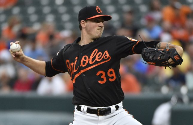 Kevin Gausman and the Baltimore Orioles take on the Los Angeles Angels on Sunday. Photo by David Tulis/UPI