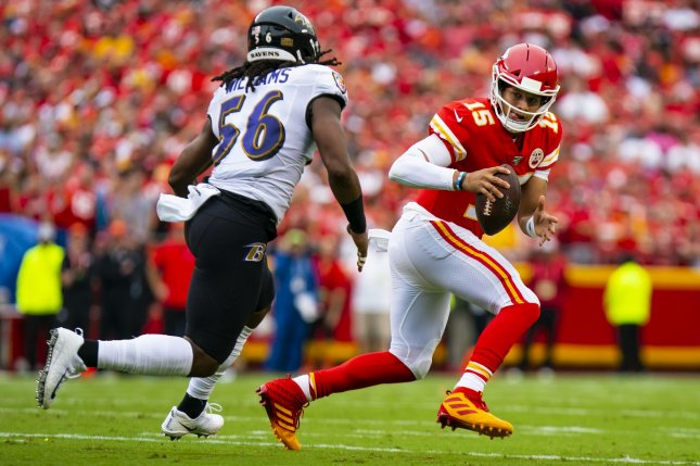 Kansas City Chiefs quarterback Patrick Mahomes (15) suffered a dislocated kneecap during last week's game against the Denver Broncos. File Photo by Kyle Rivas/UPI