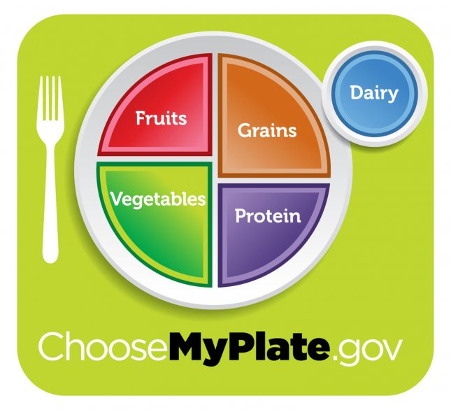 Med. diet, exercise, normal weight and not smoking reduce heart risk. This handout image provided by the United States Agriculture Department (USDA) released on June 2, 2011 shows the USDA's new healthy eating symbol, My Plate. The USDA replaced the nearly 20 year old Food Pyramid with My Plate in an attempt to simply healthy eating guidelines. UPI/Kevin Dietsch