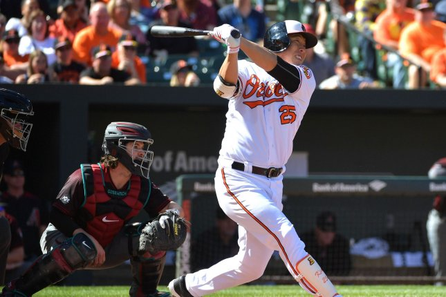 Baltimore Orioles left fielder Hyun Soo Kim (25) hits a two-run home run against the Arizona Diamondbacks in the second inning at Orioles Park at Camden Yards in Baltimore, Maryland on September 25, 2016. Photo by Kevin Dietsch/UPI