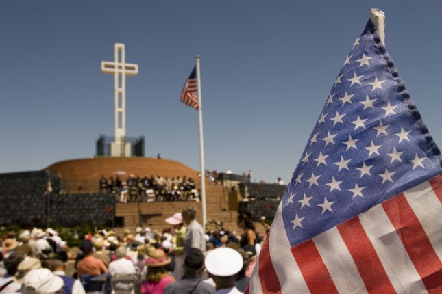 About 75 percent of Americans identify as Christians, down 5 percent since 2008, a new Gallup poll found. Pictured: A large group of people listen to speakers during Memorial Day services in May 2006 at Mt. Soledad War Memorial in San Diego. The cross was ordered off public land after years of litigation over the separation of church and state. Photo by Earl S. Cryer/UPI