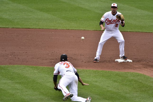 Baltimore Orioles starting pitcher Kevin Gausman (L) throws to shortstop J.J. Hardy (2) to force out Boston Red Sox's Pablo Sandoval during the sixth inning at Camden Yards in Baltimore. File photo by David Tulis/UPI