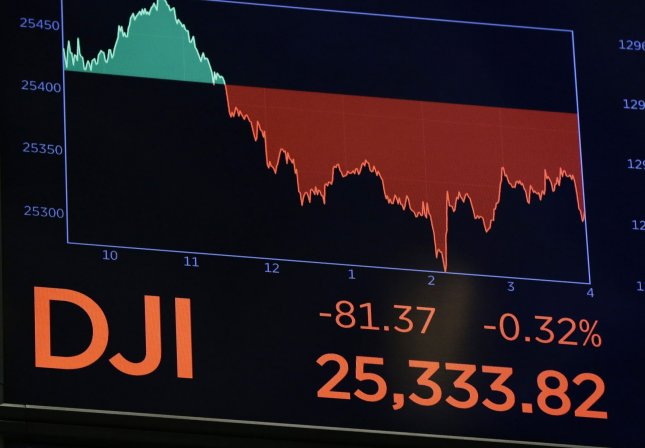 The Dow Jones industrial average dropped 81 points on Wednesday after reports that administration advisers urged President Donald Trump to sharply increase tariffs against China. Photo by John Angelillo/UPI