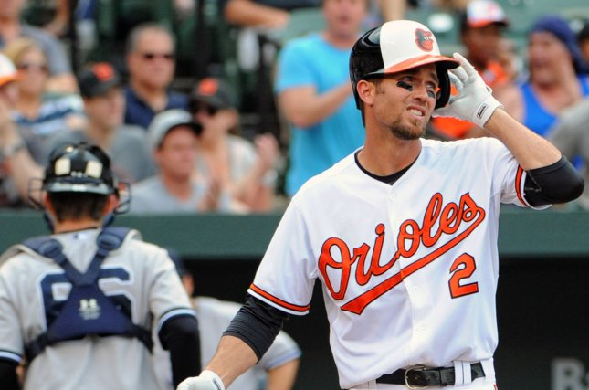 J.J. Hardy and the surging Baltimore Orioles host the Texas Rangers in a series opener Monday night at Camden Yards. File photo by Mark Goldman/UPI