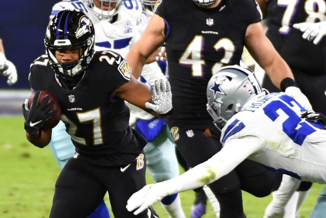 Baltimore Ravens running back J.K. Dobbins (27) had 71 yards and a score on 11 carries in a win over the Dallas Cowboys on Tuesday in Baltimore. Photo by Kevin Dietsch/UPI