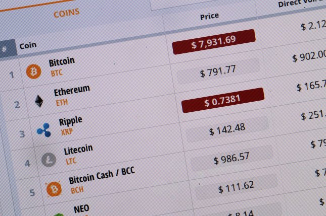 Live cryptocurrency market values are displayed on computer screen, in Brisbane, Australia, in February. Ohio became the first state in America to accept bitcoin as payment for business taxes, lending validity to the volatile cryptocurrency. File Photo by Dave Hunt/EPA-EFE